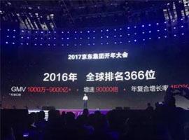 唯一入选财富500强的互联网京东已超9000亿!