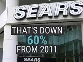 究竟是什么原因导致美国零售业大面积溃败?
