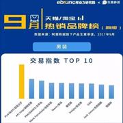 维富友:9月淘宝天猫热销品牌榜:太平鸟表现抢眼