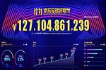 """""""京东双11全球好物节""""下单金额突破1271亿元"""