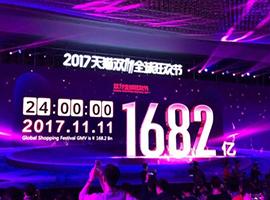 1682亿成交额新高度背后 详解天猫双11六大核心能力