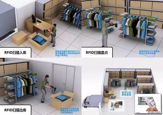 智慧服装店