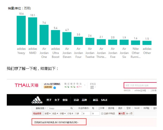海外运动鞋