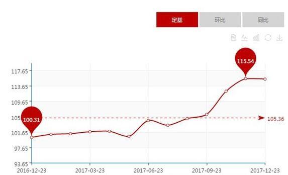 中国・晋江鞋业发展指数年度报告出炉