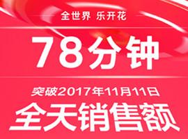 网易考拉双十一78分钟突破去年全天销售额