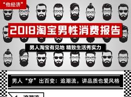 淘宝他经济持续爆发 中国男人变精致潮牌搜索量超三亿