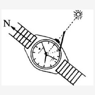 优越顺高仿手表一手货源