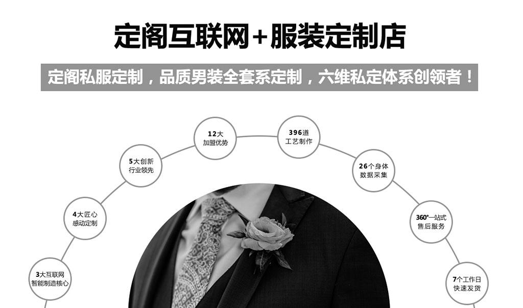 定阁加盟项目扶持品牌旗舰店店面