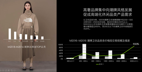 曹潇文:右脑时代的趋势预测
