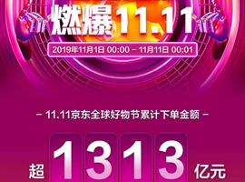 11.11京东全球好物节累计金额超1313亿元!