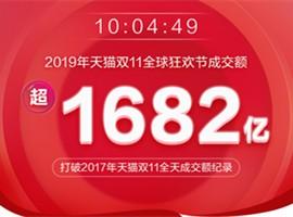 双十一|天猫10小时4分49秒突破2017年全天成交额