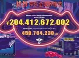 天猫京东双11新战局:各狂揽2千亿 直播带货下沉拉新