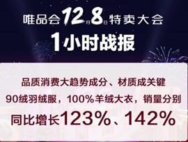 唯品会12·8特卖:上海女性高端羊绒消费增长达210.53%